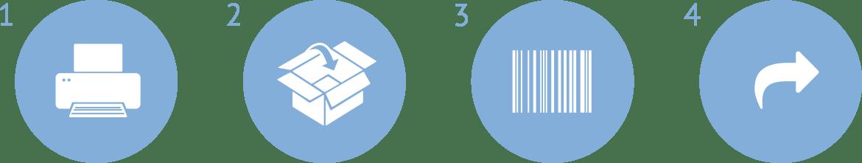 Icons zum Retourenmanagement