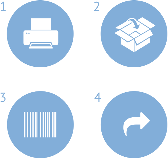 4 Icons zum Thema Retourenmanagement: Ausrucken, Einpacken, Einscannen, Abschicken